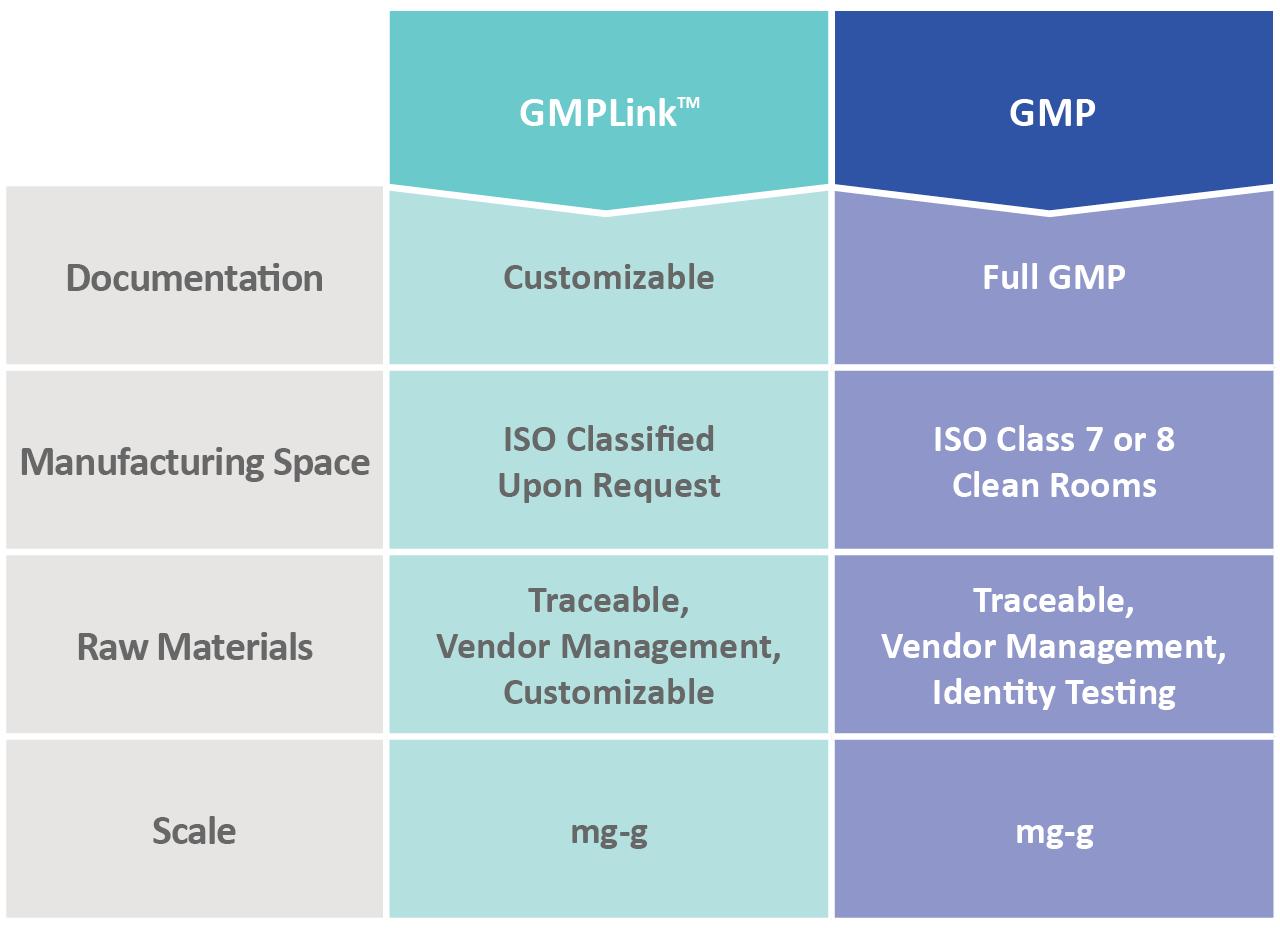 Plasmid_Process_Flowchart_20210126